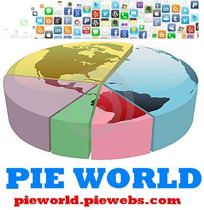 PIE World